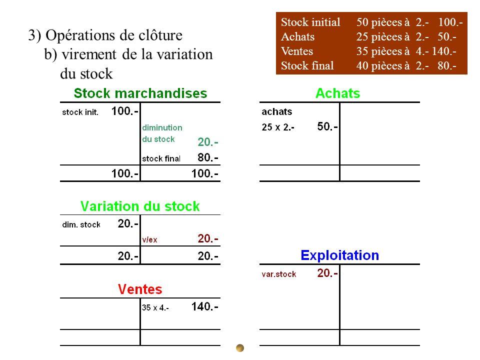 3) Opérations de clôture b) virement de la variation du stock
