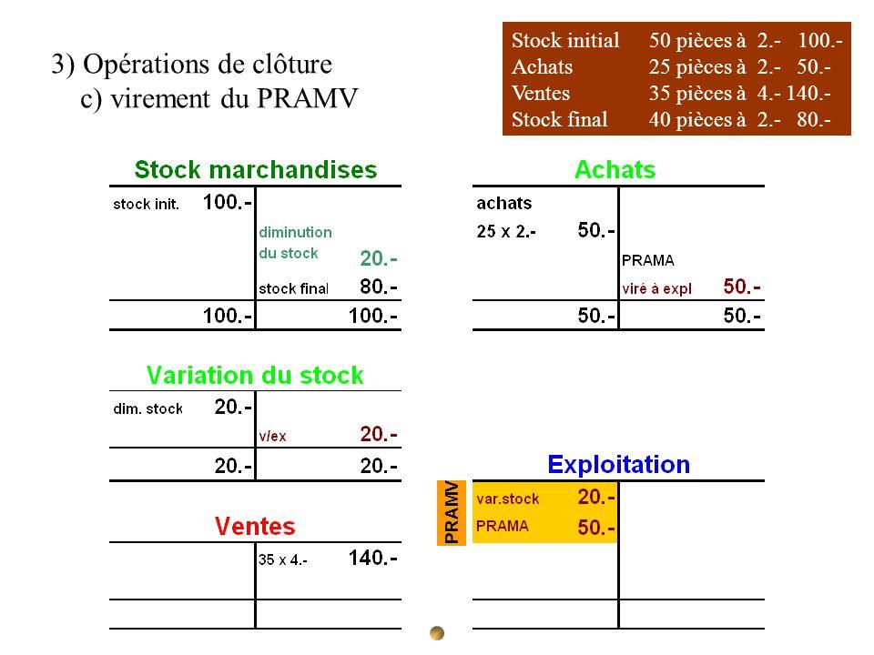 3) Opérations de clôture c) virement du PRAMV