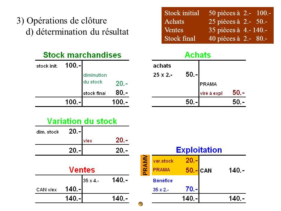 3) Opérations de clôture d) détermination du résultat