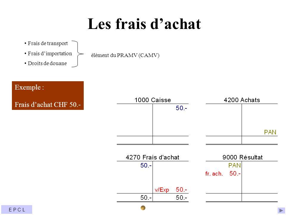 Les frais d'achat Exemple : Frais d'achat CHF 50.- Frais de transport