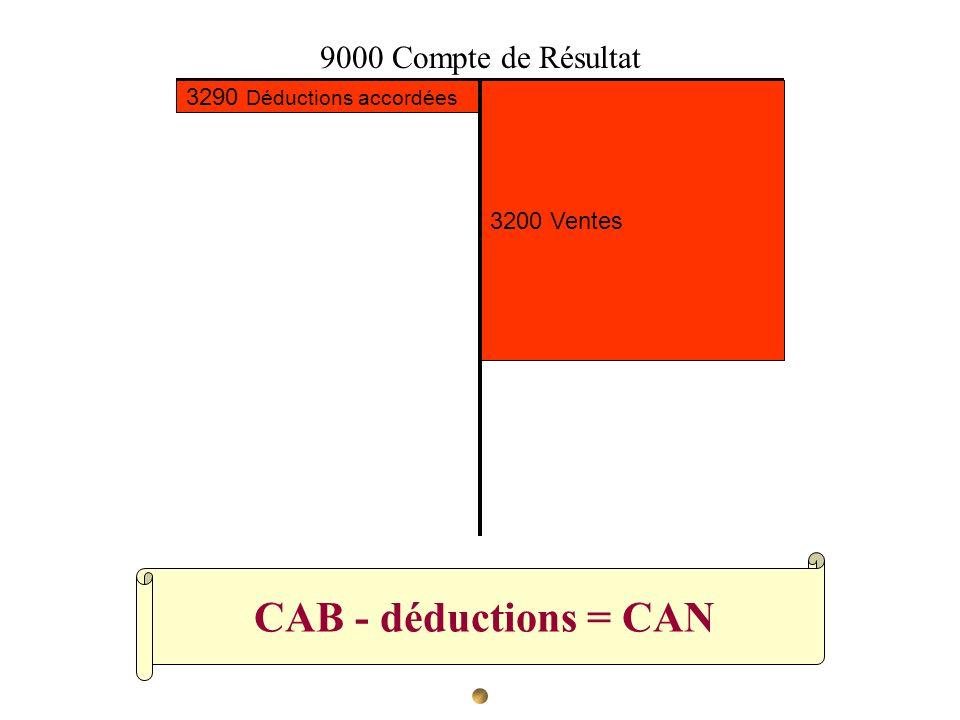 CAB - déductions = CAN 9000 Compte de Résultat