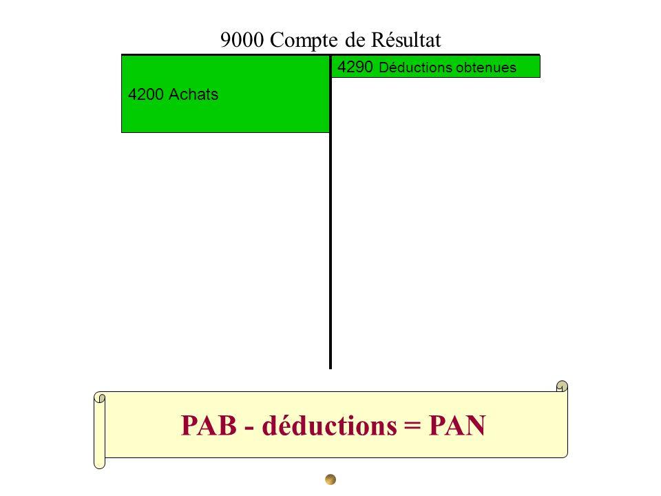 PAB - déductions = PAN 9000 Compte de Résultat
