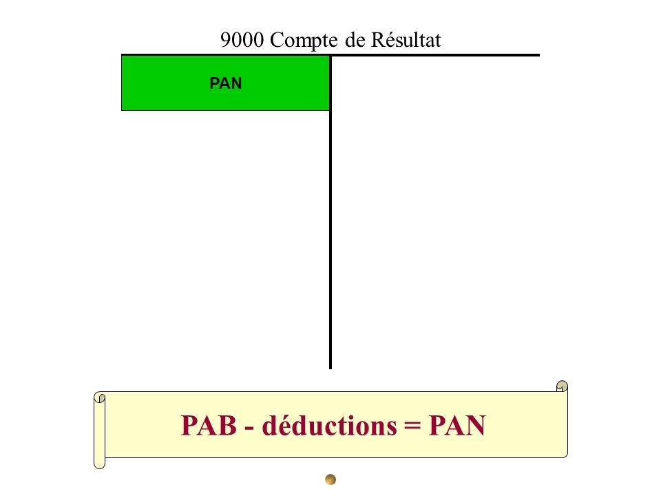 9000 Compte de Résultat PAN PAB - déductions = PAN