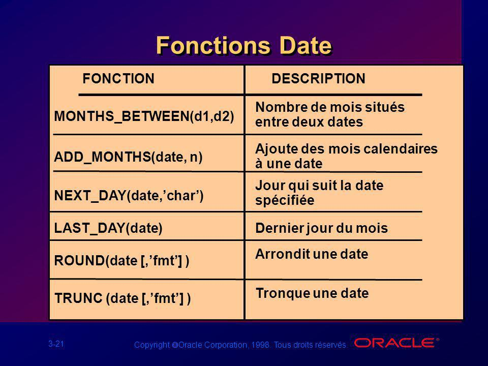 Fonctions Date FONCTION DESCRIPTION