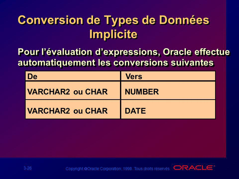 Conversion de Types de Données Implicite