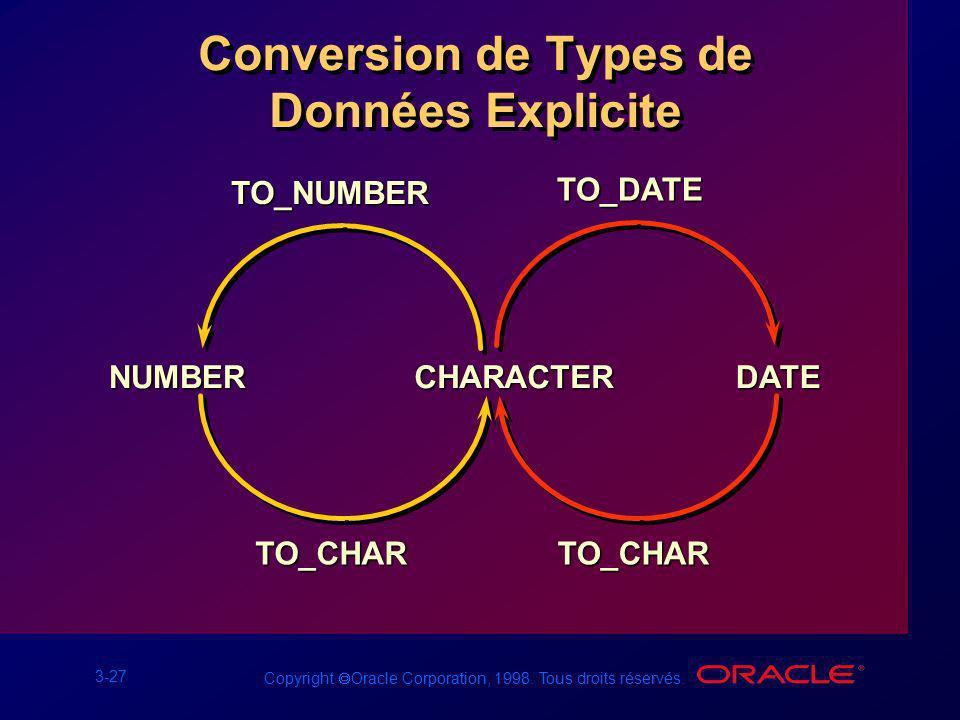 Conversion de Types de Données Explicite