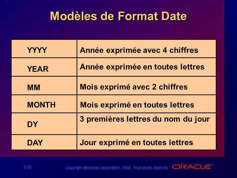 Modèles de Format Date YYYY Année exprimée avec 4 chiffres