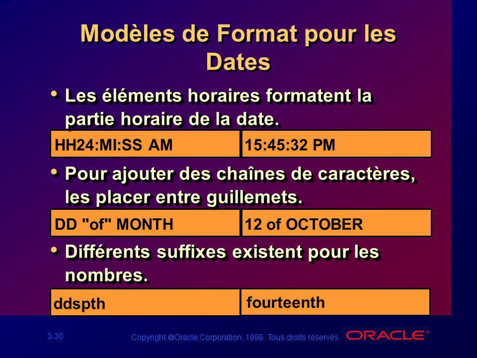 Modèles de Format pour les Dates