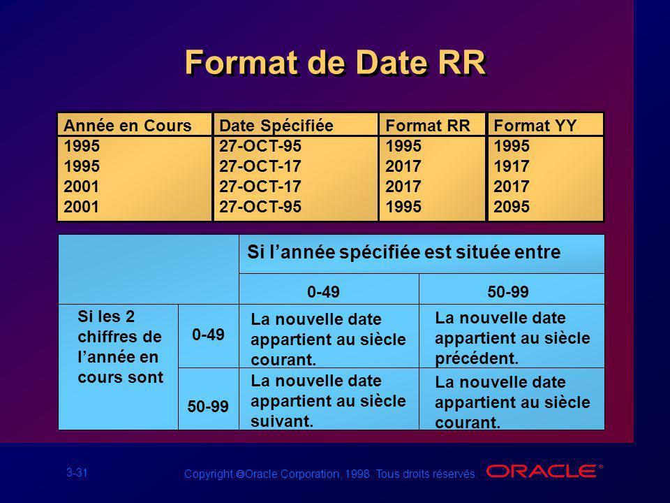 Format de Date RR Si l'année spécifiée est située entre Année en Cours