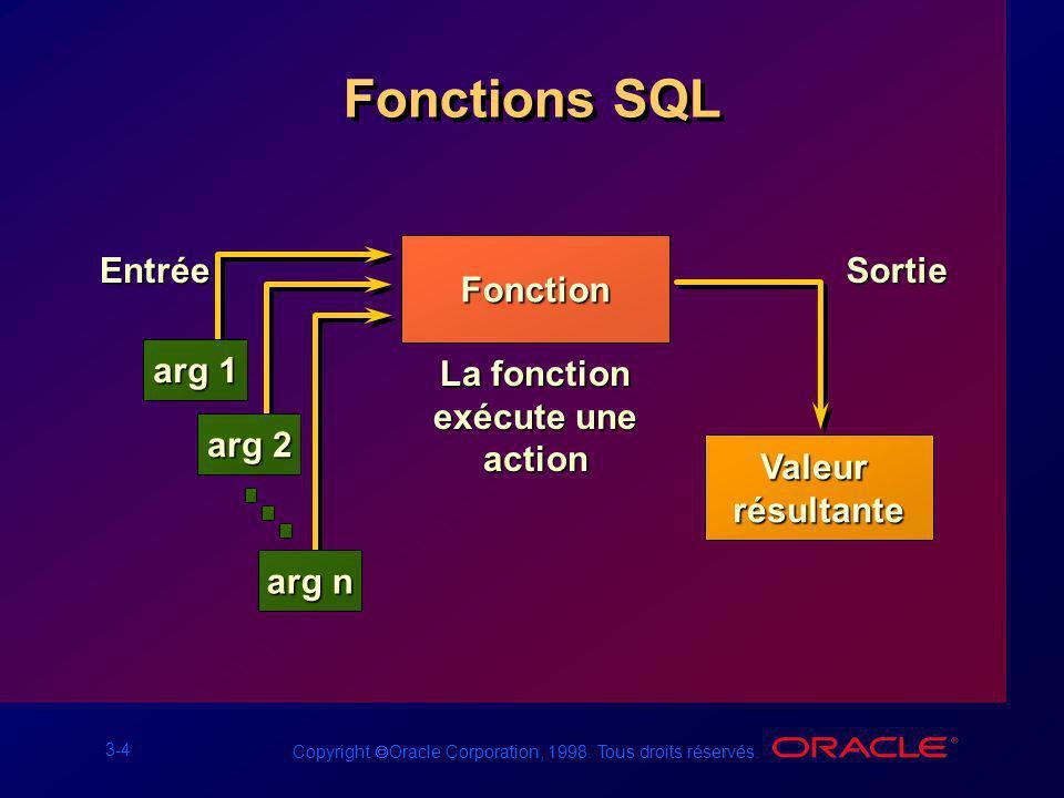 Fonctions SQL Fonction Entrée arg 1 arg 2 arg n Sortie Valeur