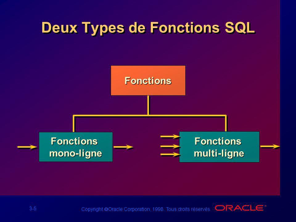 Deux Types de Fonctions SQL