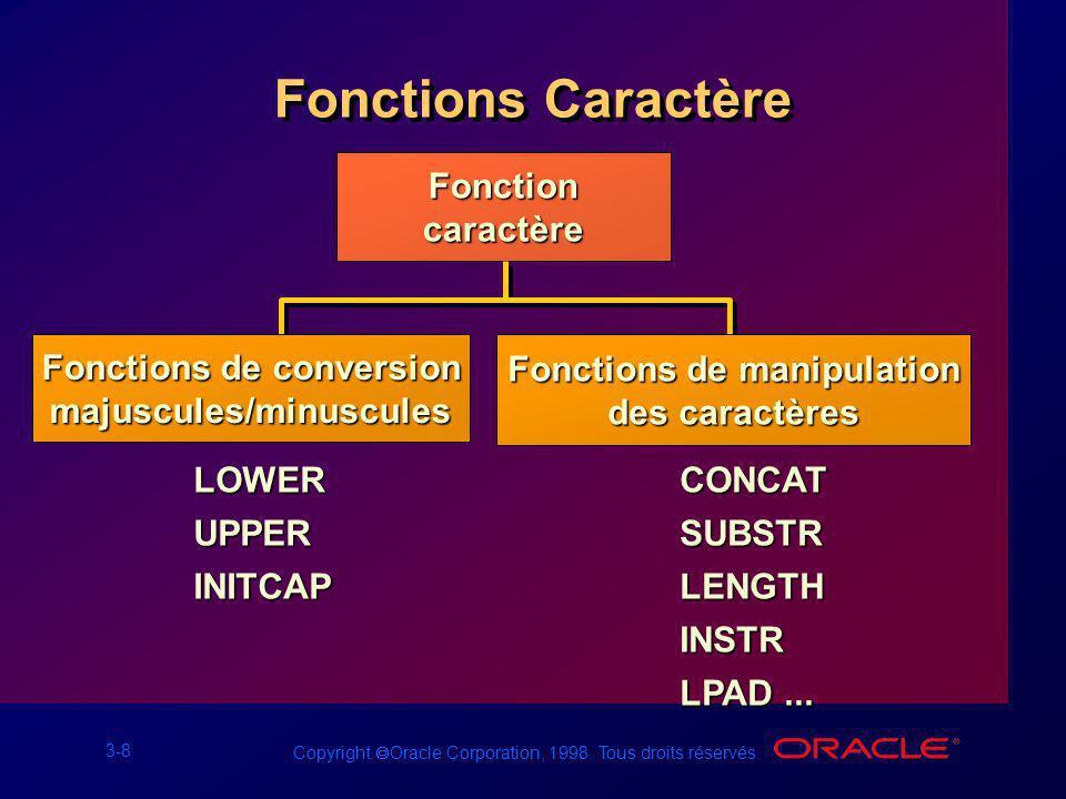 Fonctions Caractère Fonction caractère Fonctions de conversion