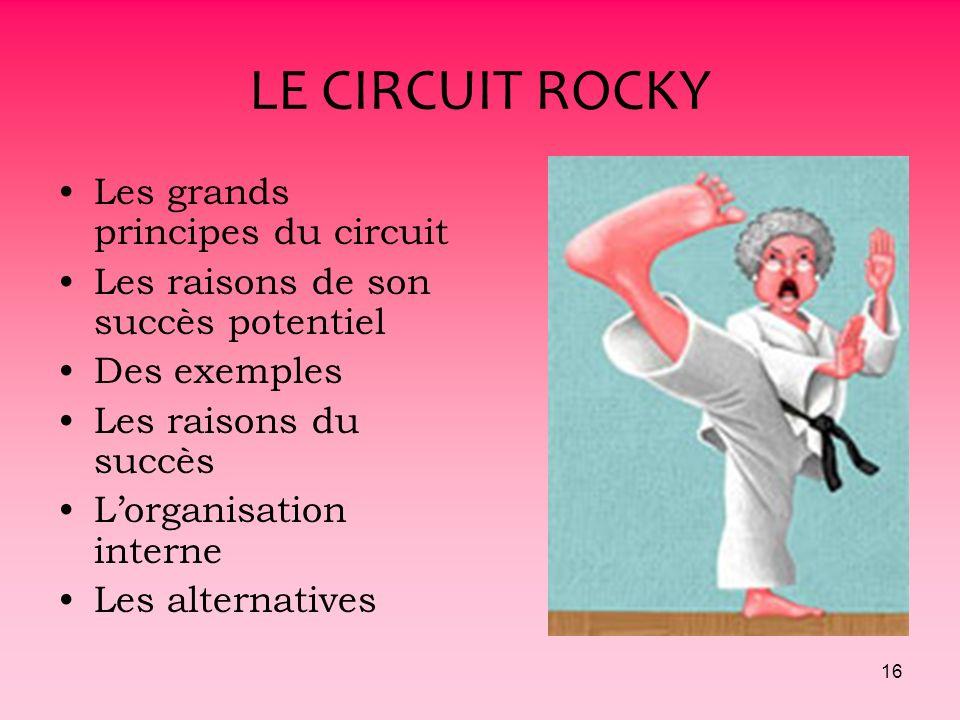 LE CIRCUIT ROCKY Les grands principes du circuit