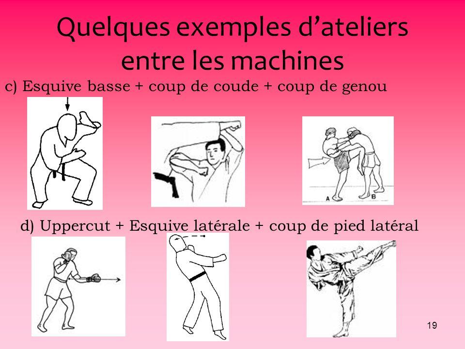 Quelques exemples d'ateliers entre les machines