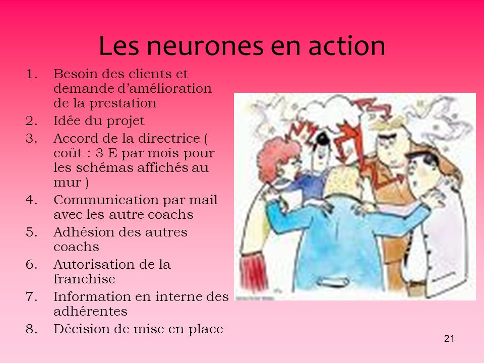Les neurones en action Besoin des clients et demande d'amélioration de la prestation. Idée du projet.