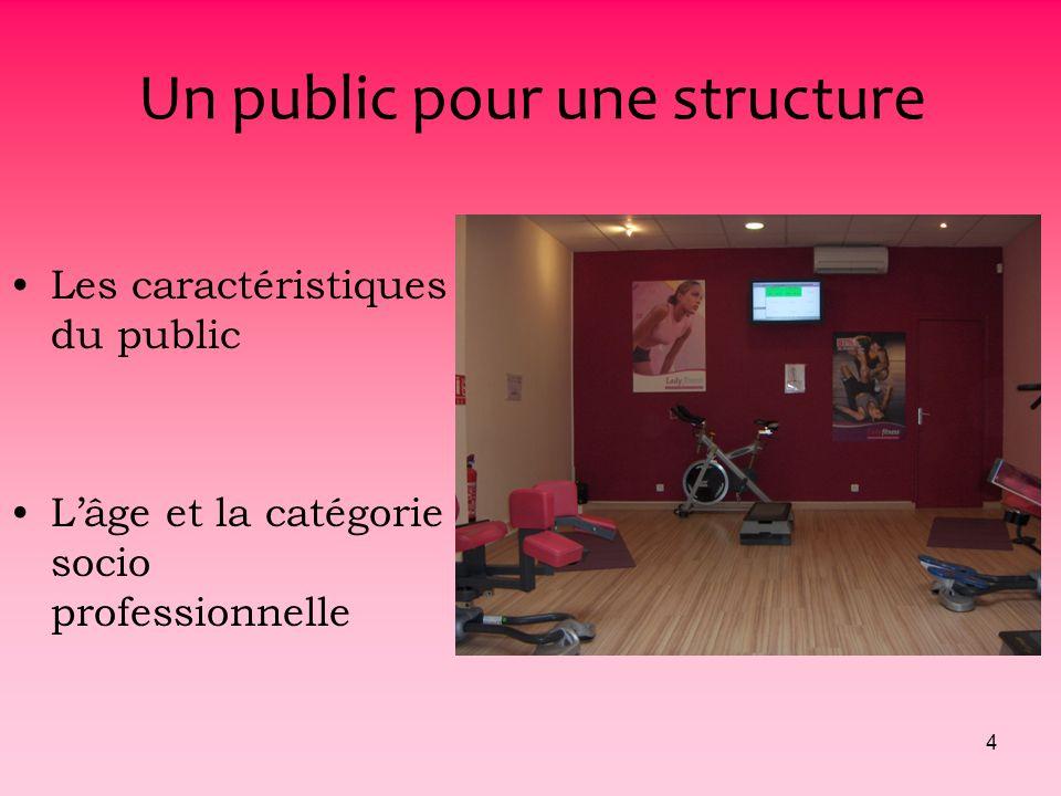 Un public pour une structure