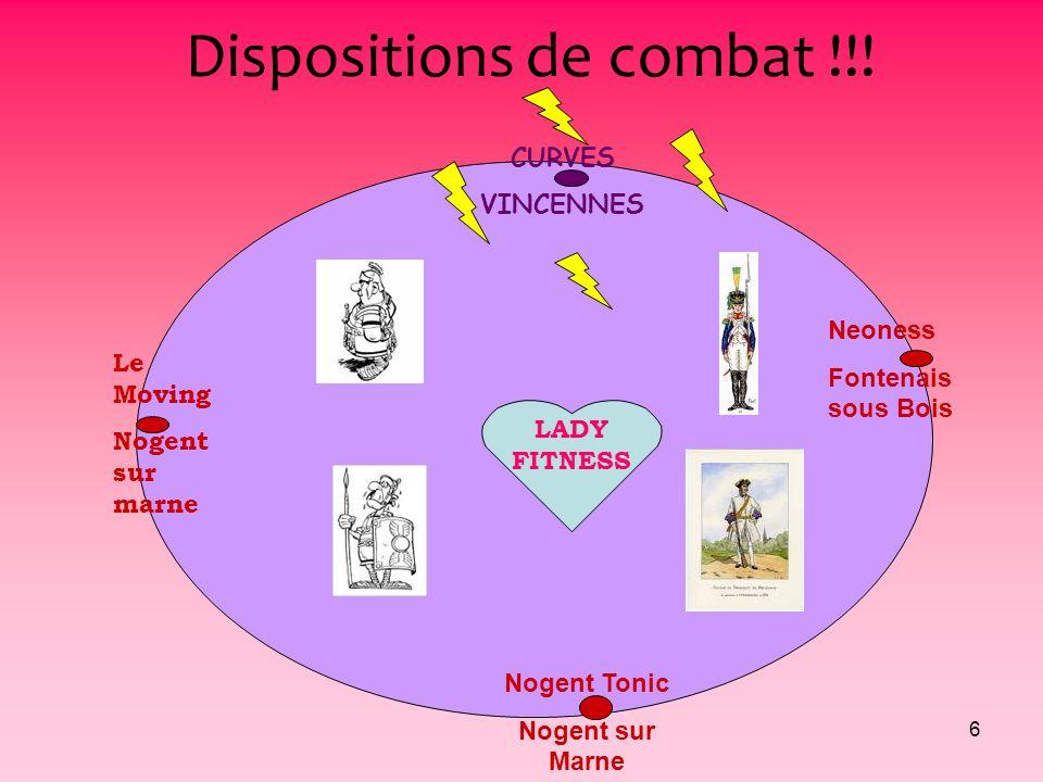 Dispositions de combat !!!