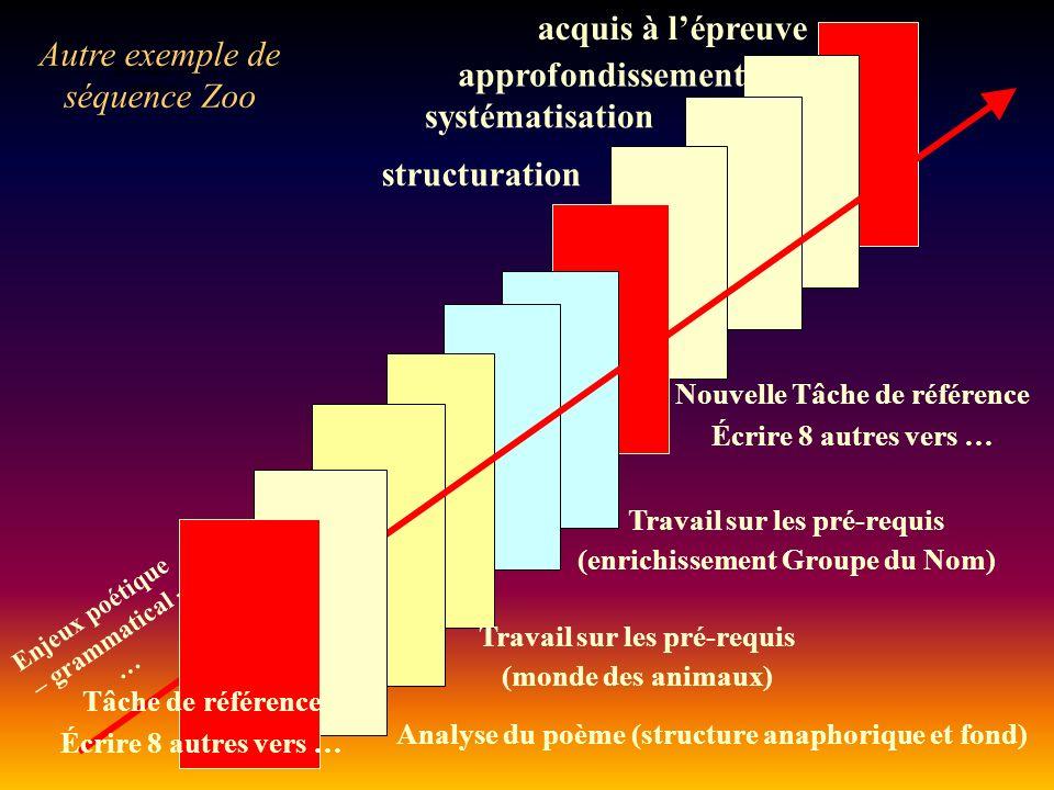 acquis à l'épreuve approfondissement systématisation structuration