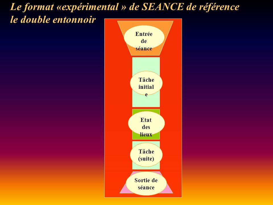Le format «expérimental » de SEANCE de référence le double entonnoir