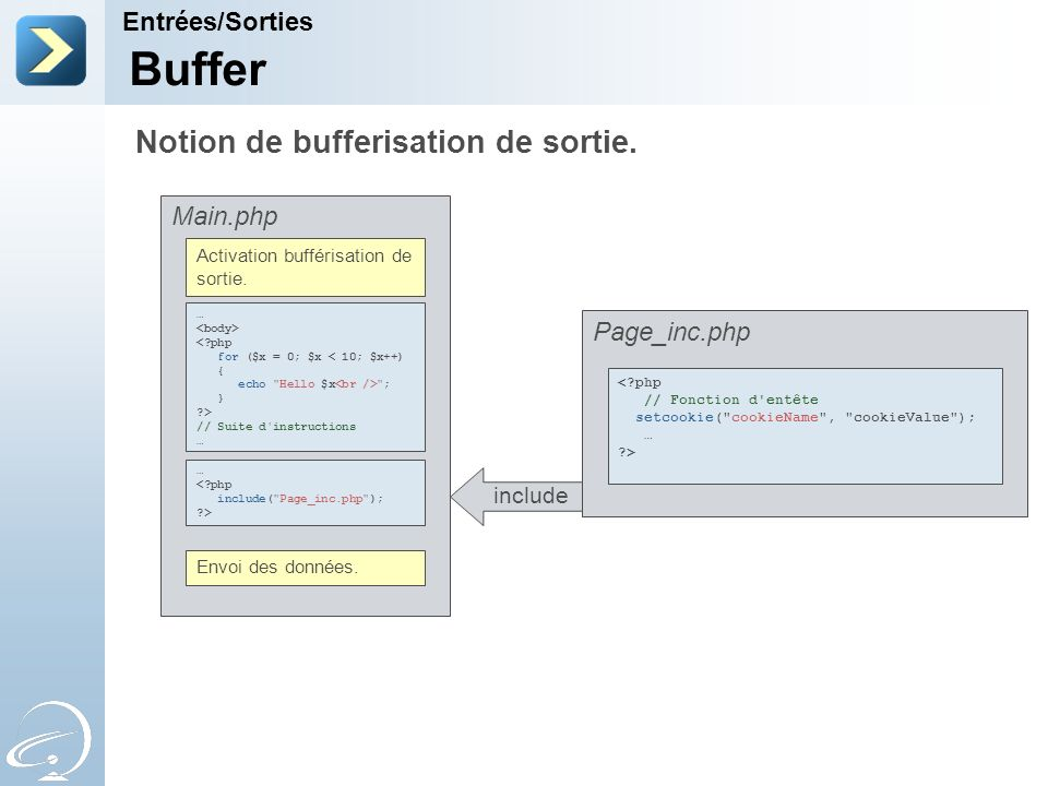 Buffer Notion de bufferisation de sortie. Entrées/Sorties Main.php