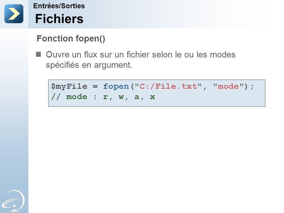 Fichiers Fonction fopen()