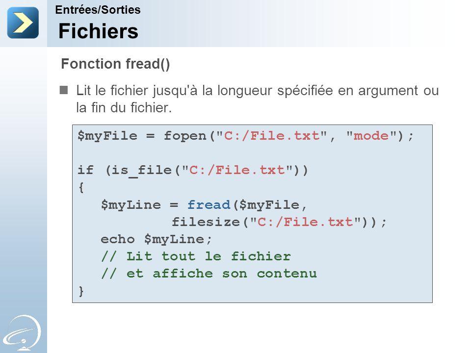 Fichiers Fonction fread()