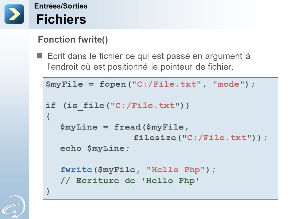 Fichiers Fonction fwrite()