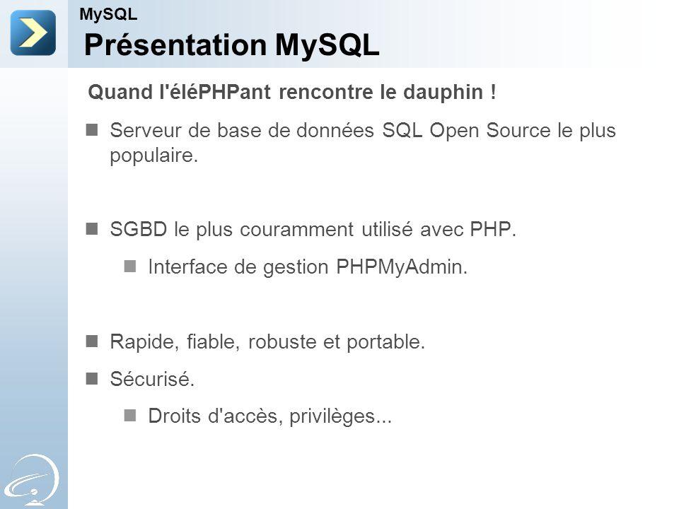 Présentation MySQL Quand l éléPHPant rencontre le dauphin !