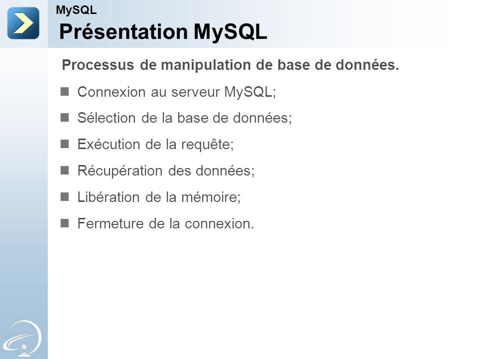 Présentation MySQL Processus de manipulation de base de données.