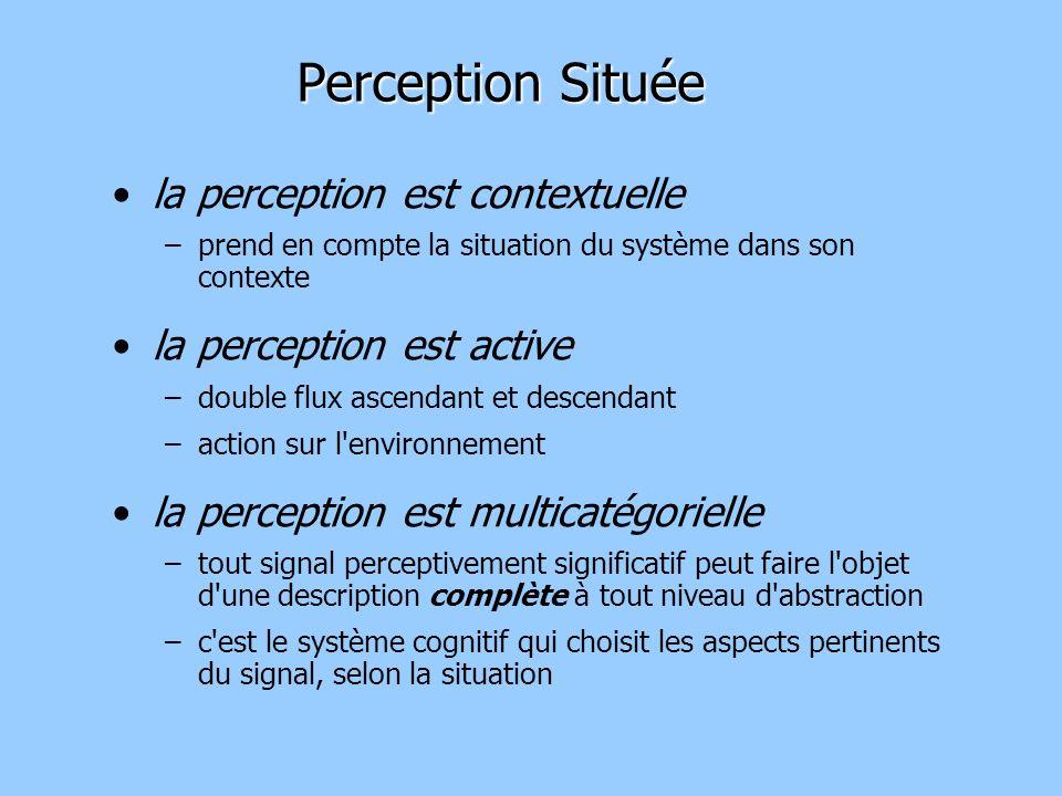 Perception Située la perception est contextuelle