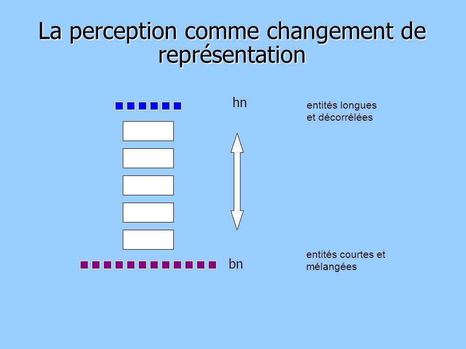 La perception comme changement de représentation
