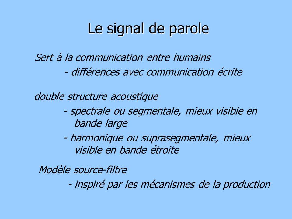Le signal de parole Sert à la communication entre humains