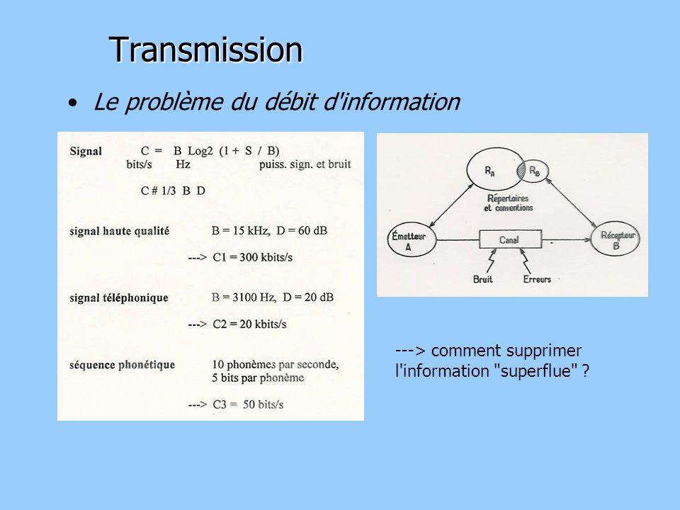 Transmission Le problème du débit d information