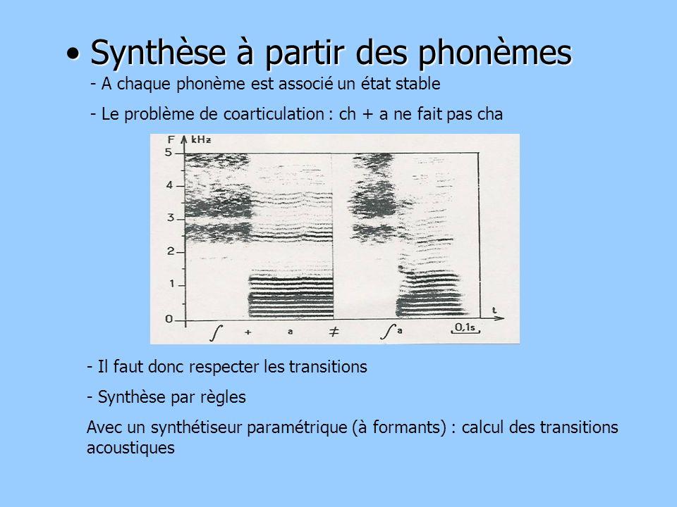 Synthèse à partir des phonèmes
