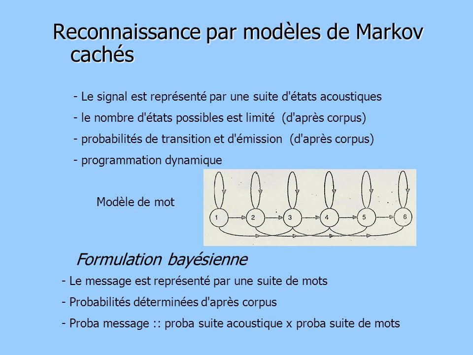 Reconnaissance par modèles de Markov cachés