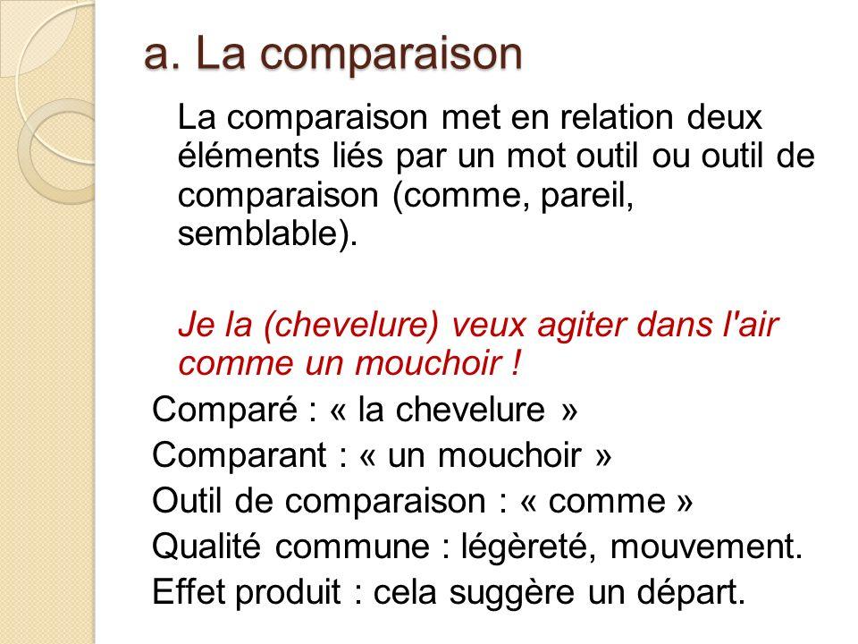 a. La comparaison La comparaison met en relation deux éléments liés par un mot outil ou outil de comparaison (comme, pareil, semblable).
