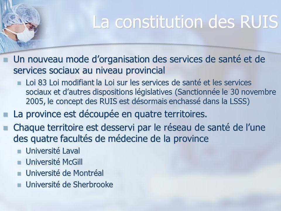 La constitution des RUIS
