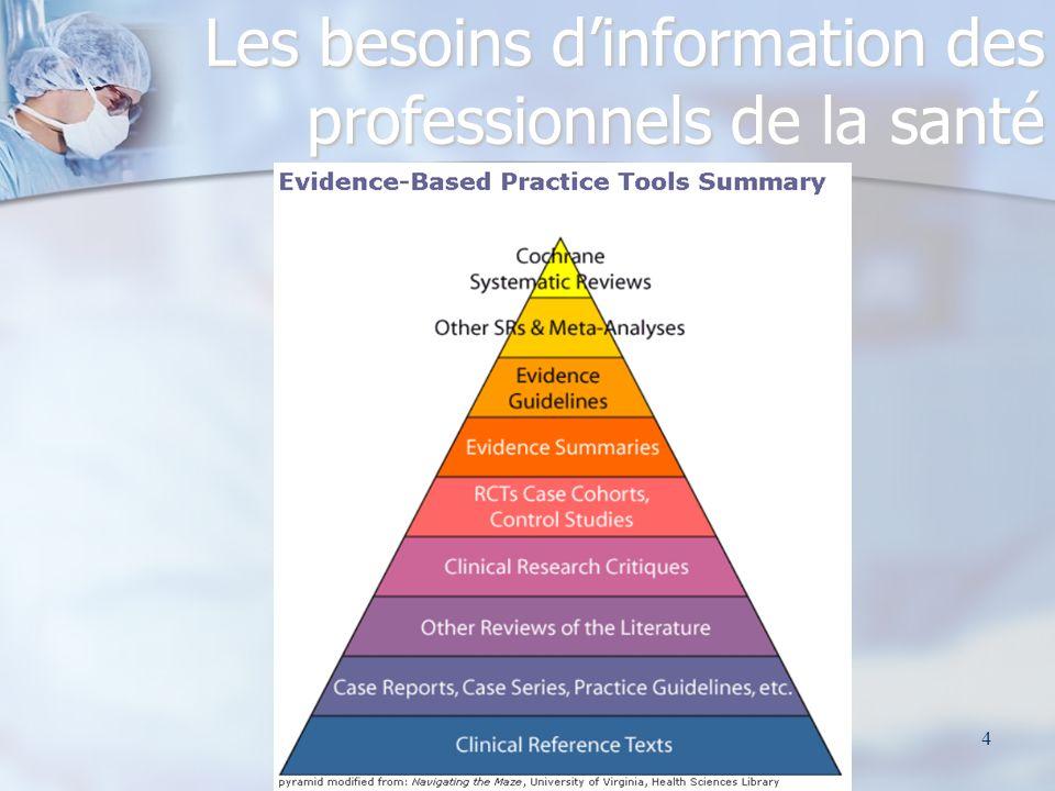 Les besoins d'information des professionnels de la santé