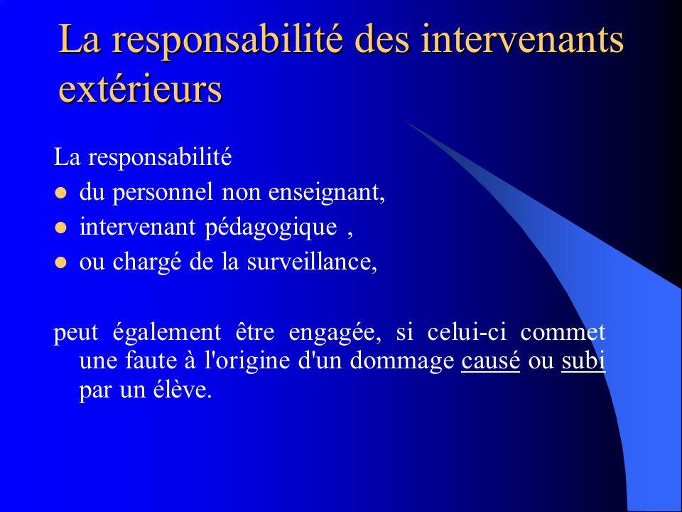 La responsabilité des intervenants extérieurs