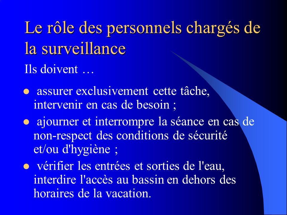 Le rôle des personnels chargés de la surveillance