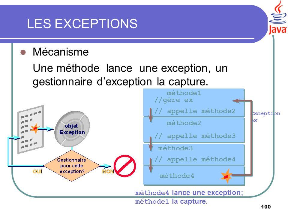 LES EXCEPTIONS Mécanisme