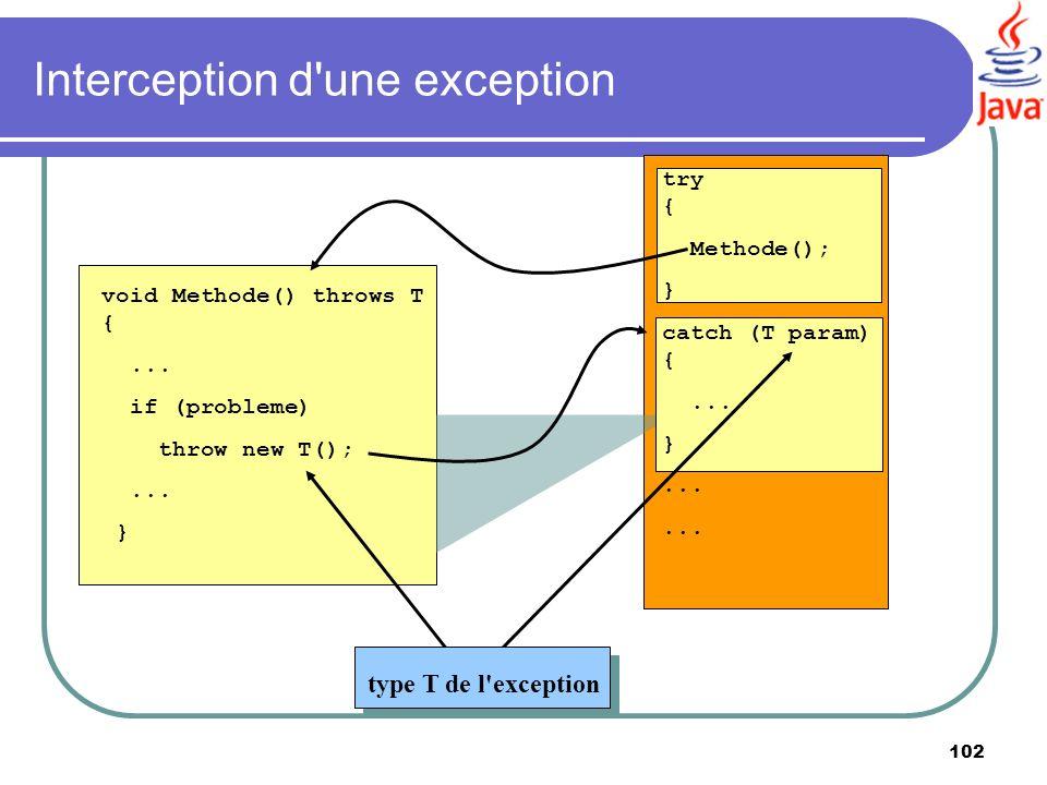 Interception d une exception