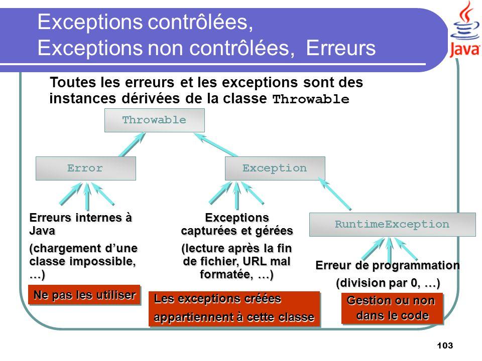 Exceptions contrôlées, Exceptions non contrôlées, Erreurs