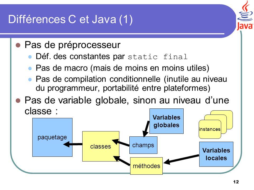 Différences C et Java (1)