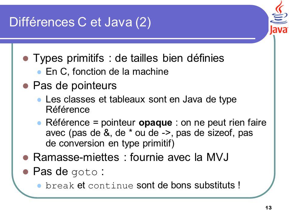 Différences C et Java (2)