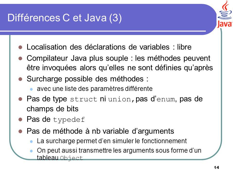 Différences C et Java (3)
