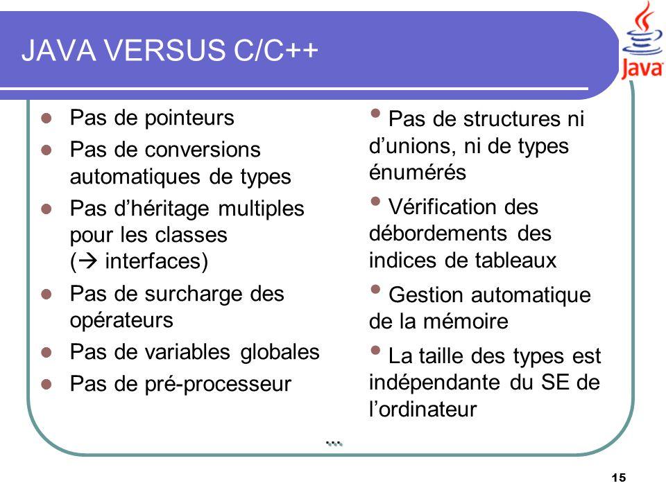 JAVA VERSUS C/C++ Pas de pointeurs