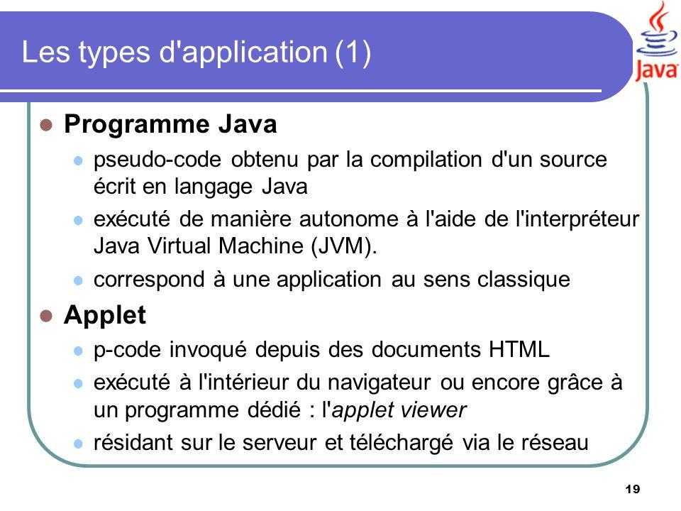 Les types d application (1)