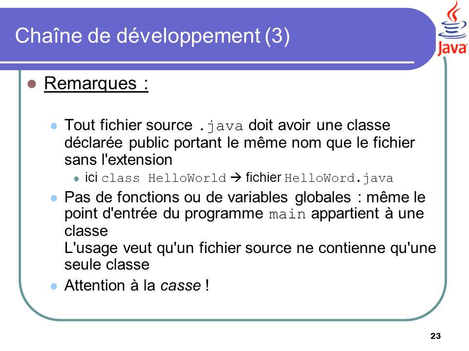 Chaîne de développement (3)