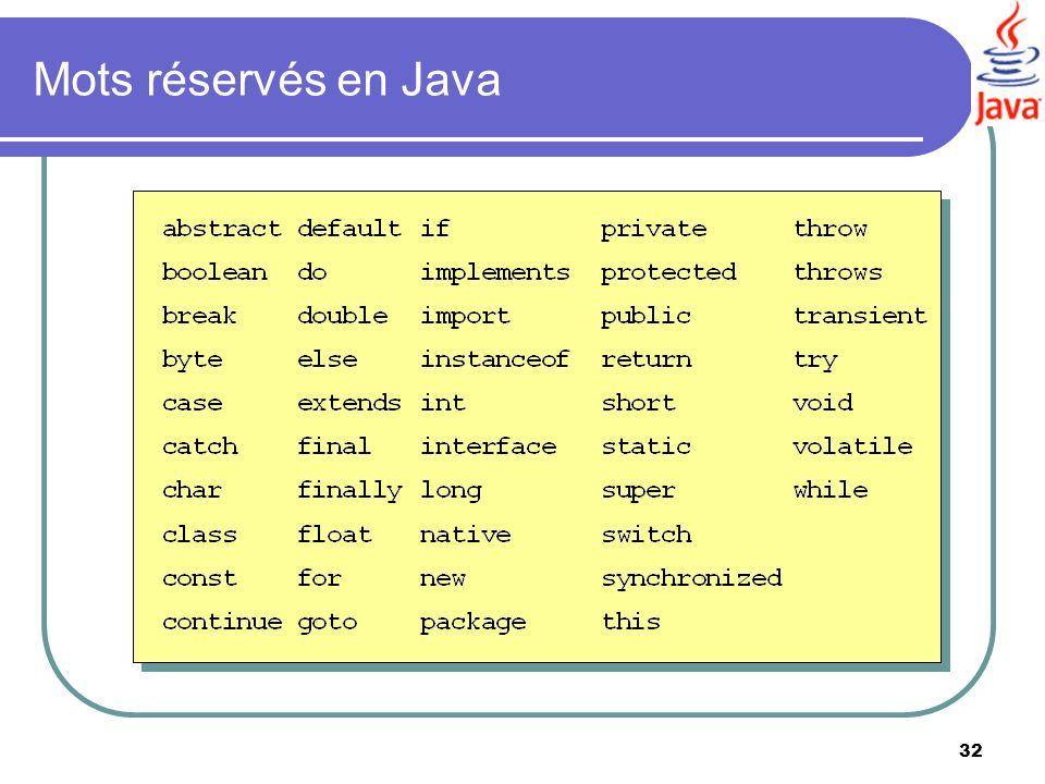 Mots réservés en Java